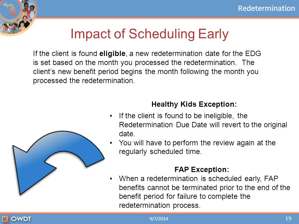 Impact of Scheduling Early