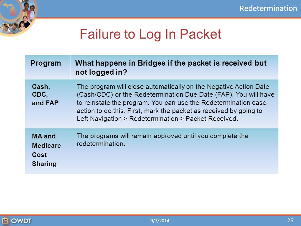 Failure to Log In Packet