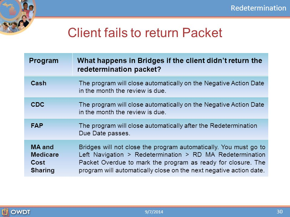 Client fails to return Packet