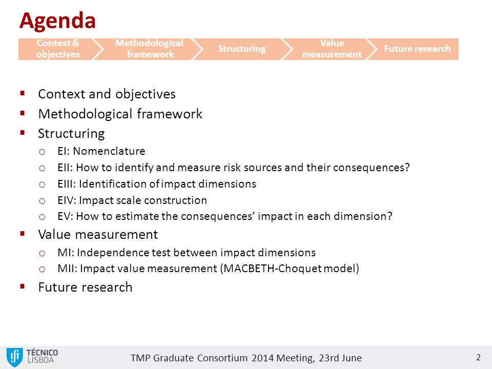 Agenda Context and objectives Methodological framework Structuring