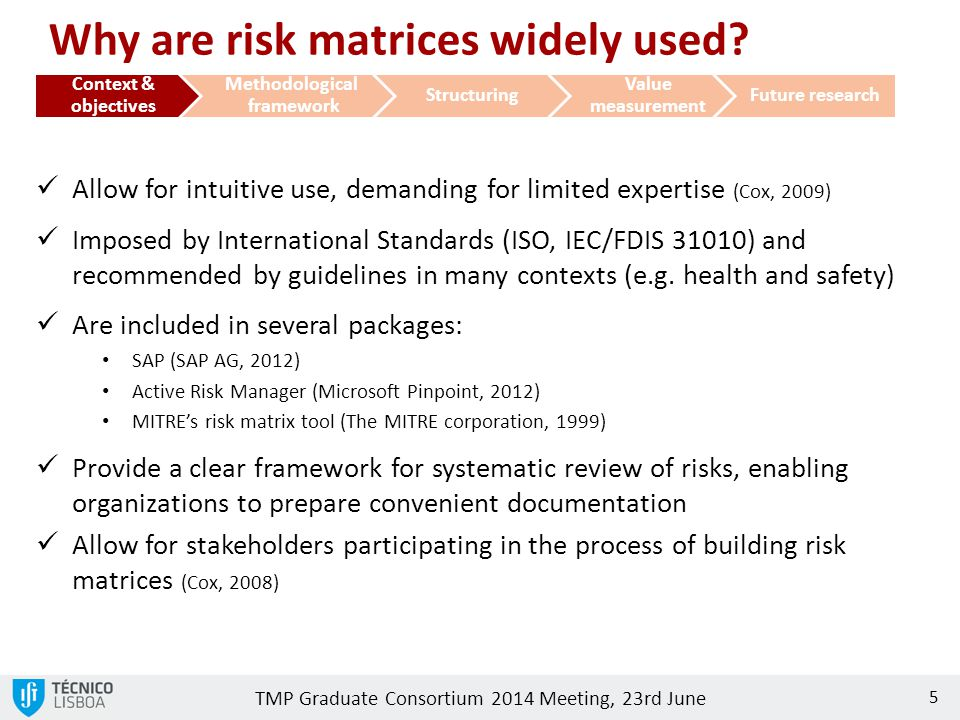 Why are risk matrices widely used