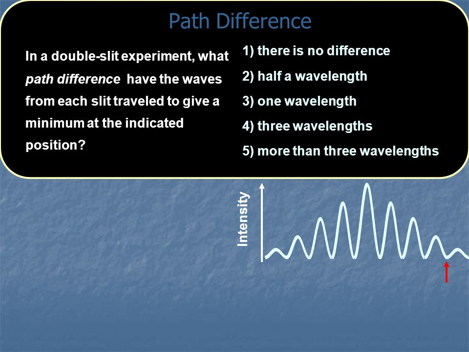 Path Difference 1) there is no difference. 2) half a wavelength. 3) one wavelength. 4) three wavelengths.