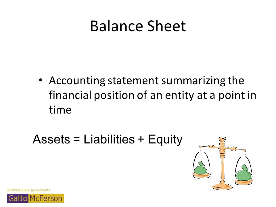 Balance Sheet Accounting statement summarizing the financial position of an entity at a point in time.