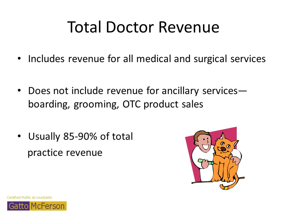 Total Doctor Revenue Includes revenue for all medical and surgical services.