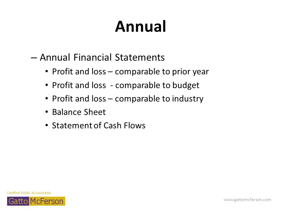 Annual Annual Financial Statements