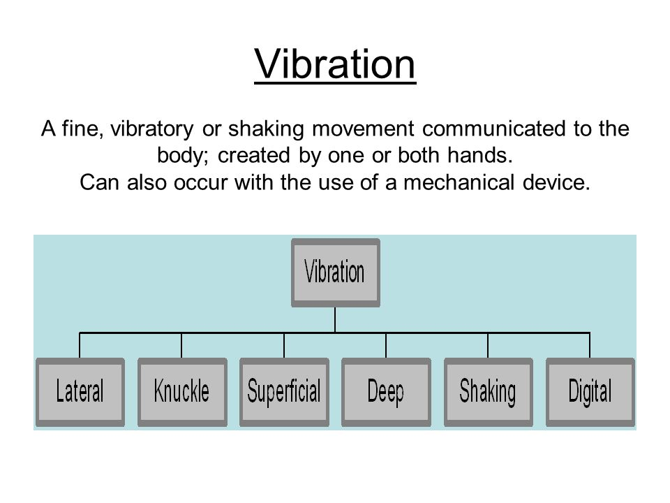 Vibration A fine, vibratory or shaking movement communicated to the body; created by one or both hands.