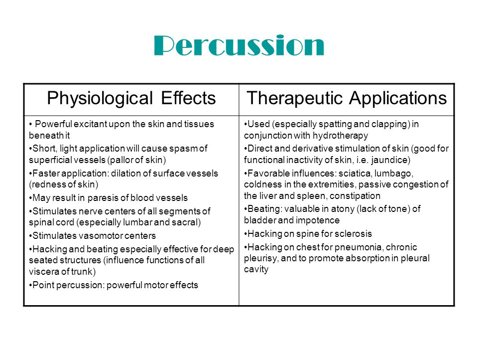 Percussion Physiological Effects Therapeutic Applications