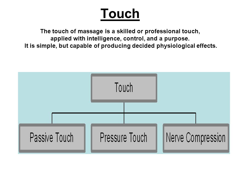 Touch The touch of massage is a skilled or professional touch, applied with intelligence, control, and a purpose.