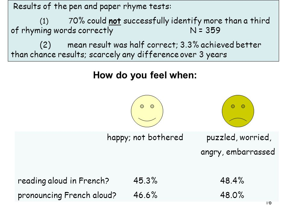 How do you feel when: Results of the pen and paper rhyme tests: