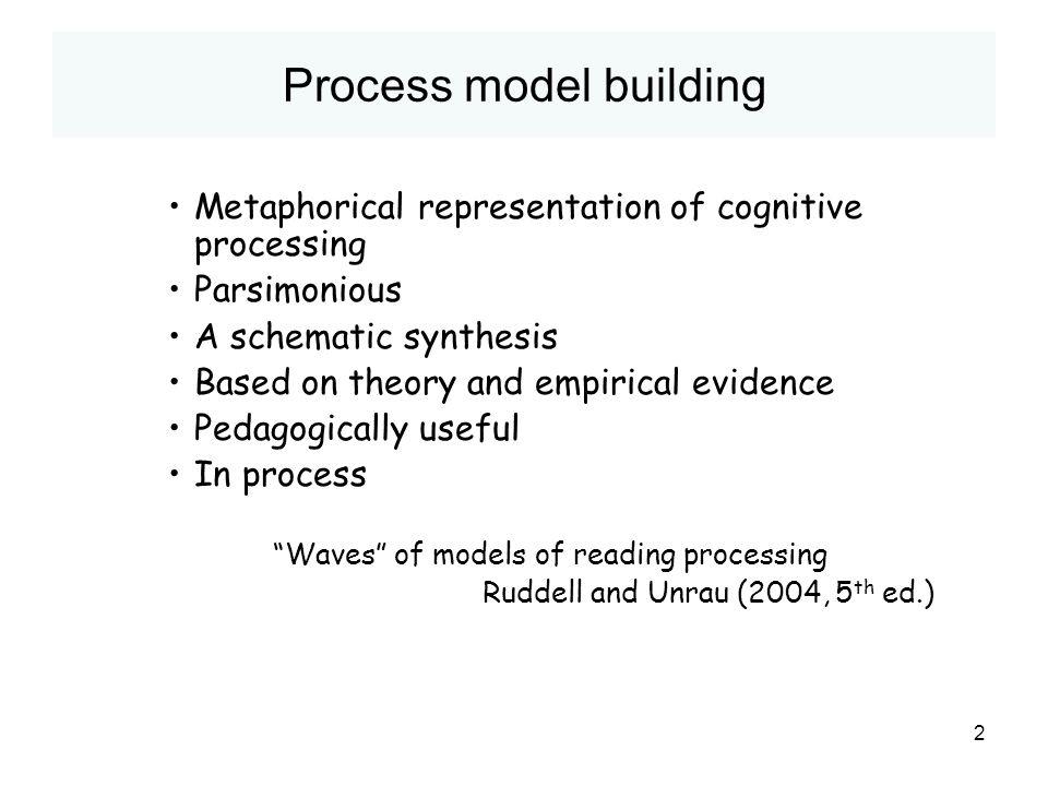 Process model building