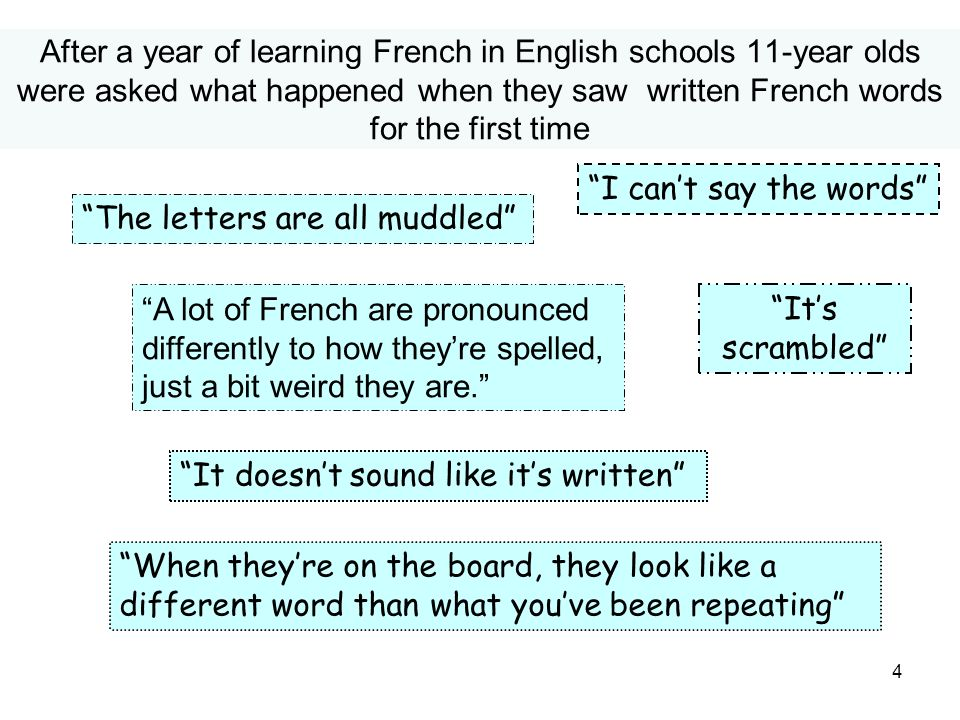 After a year of learning French in English schools 11-year olds were asked what happened when they saw written French words for the first time