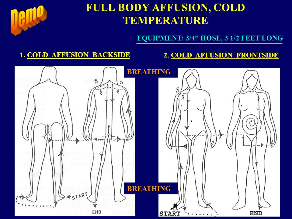 FULL BODY AFFUSION, COLD TEMPERATURE