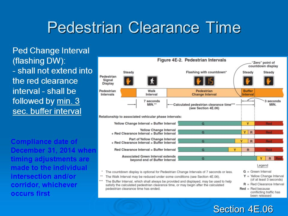 Pedestrian Clearance Time