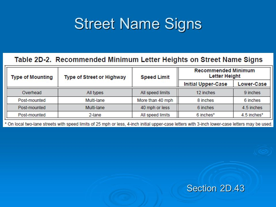 Street Name Signs Section 2D.43