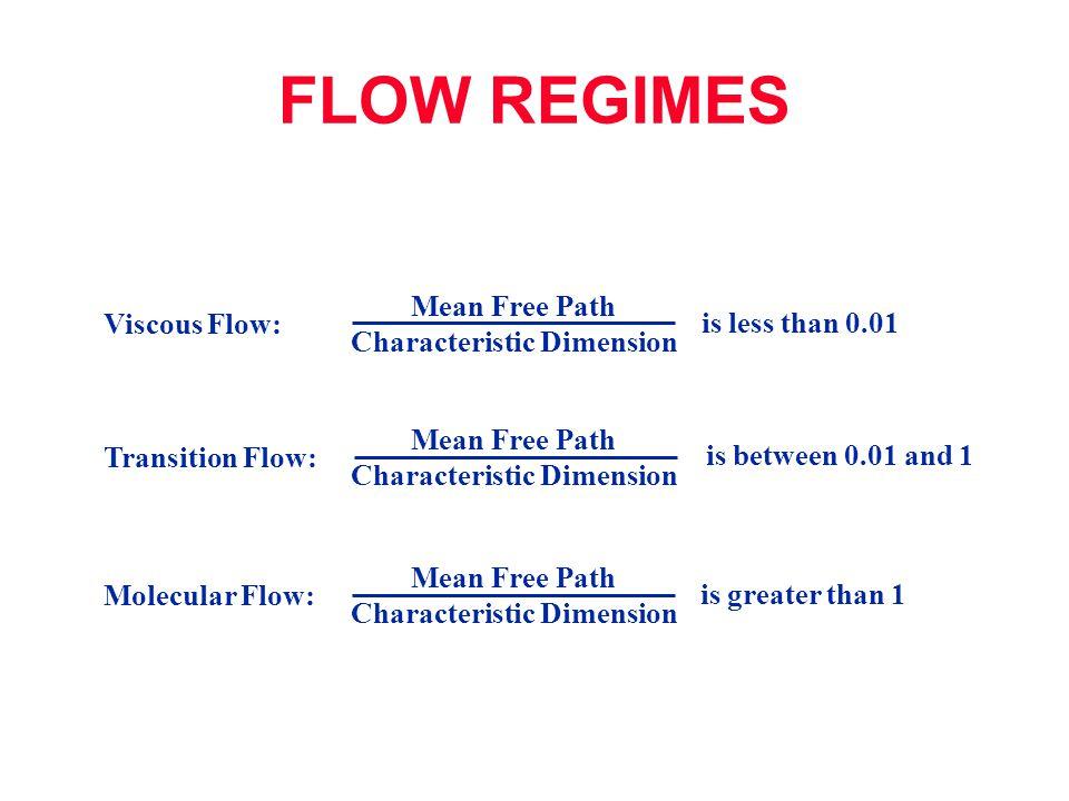 FLOW REGIMES Mean Free Path Characteristic Dimension Viscous Flow: