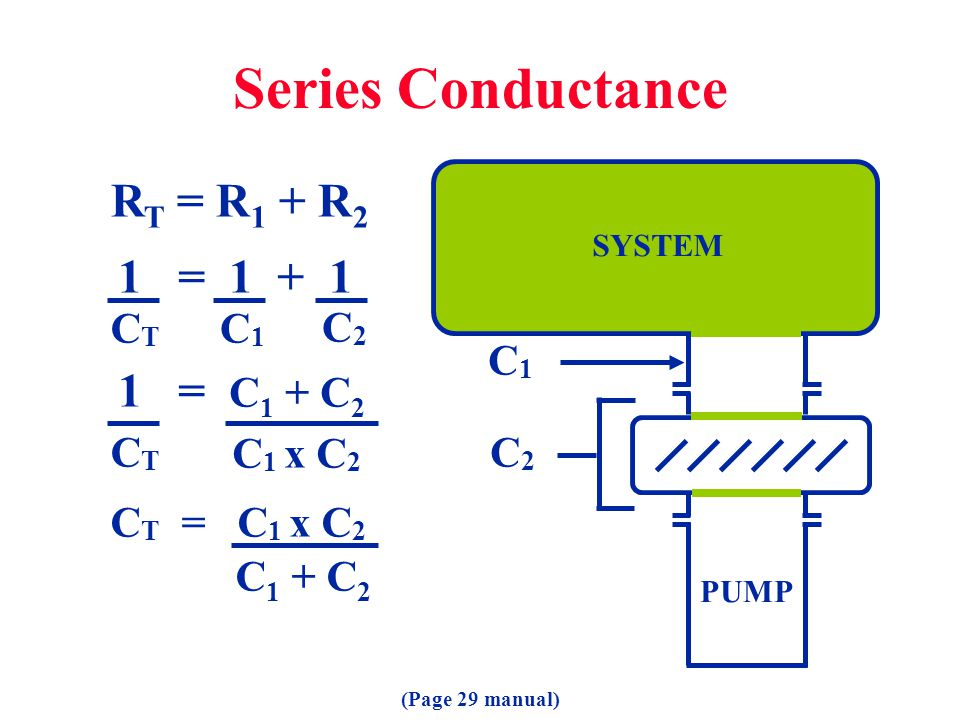 Series Conductance RT = R1 + R2 1 = = C1 + C2 CT C1 C2 C1 CT