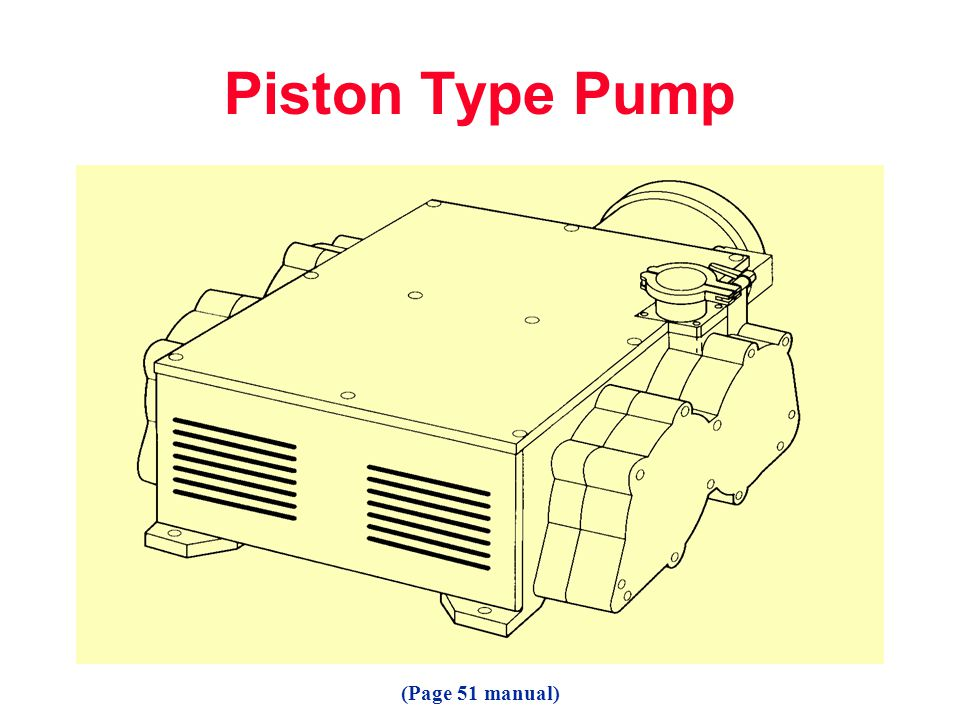 Piston Type Pump (Page 51 manual)
