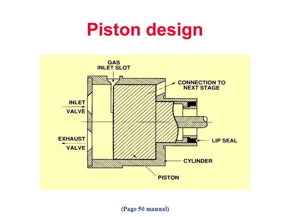 Piston design (Page 50 manual)