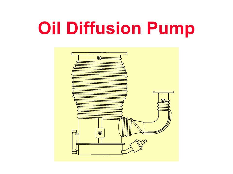 Oil Diffusion Pump