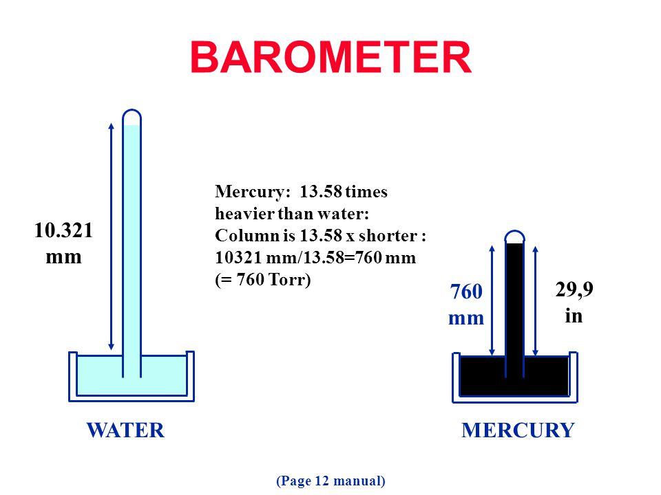 BAROMETER 10.321 mm 760 mm 29,9 in WATER MERCURY