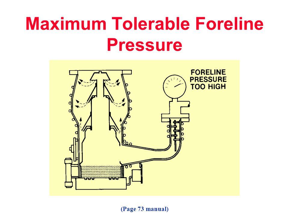 Maximum Tolerable Foreline Pressure