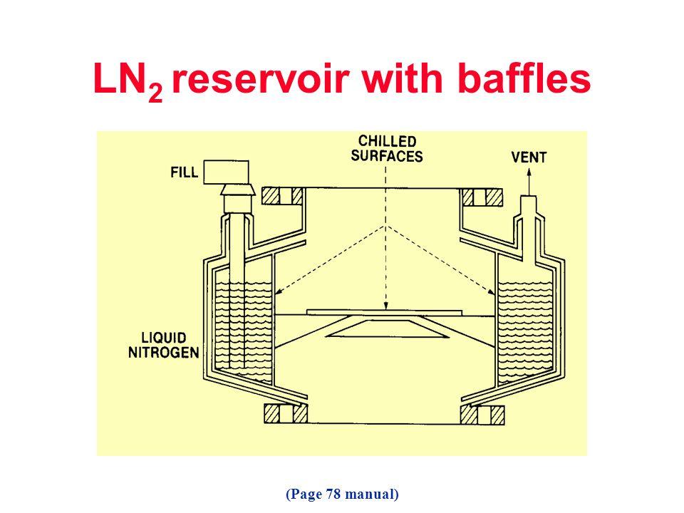 LN2 reservoir with baffles