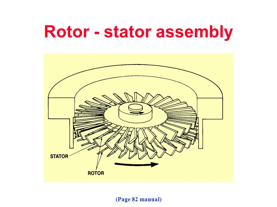 Rotor - stator assembly