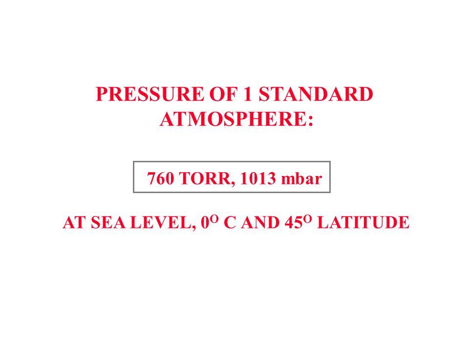 AT SEA LEVEL, 0O C AND 45O LATITUDE
