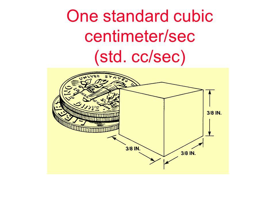 One standard cubic centimeter/sec (std. cc/sec)