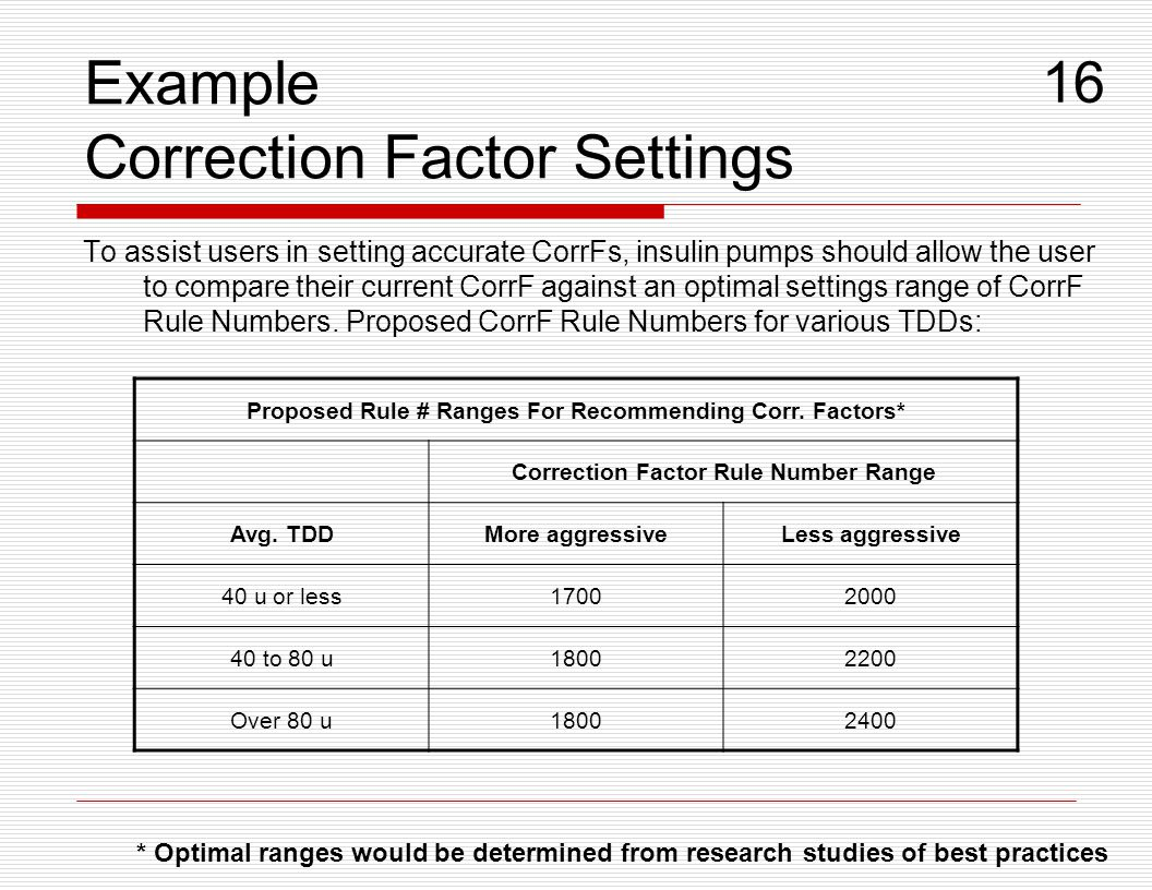 Example Correction Factor Settings
