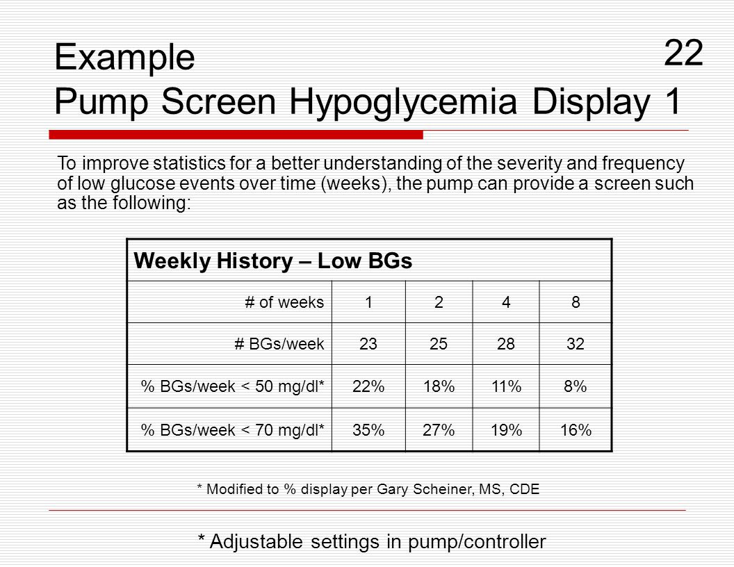 Example Pump Screen Hypoglycemia Display 1
