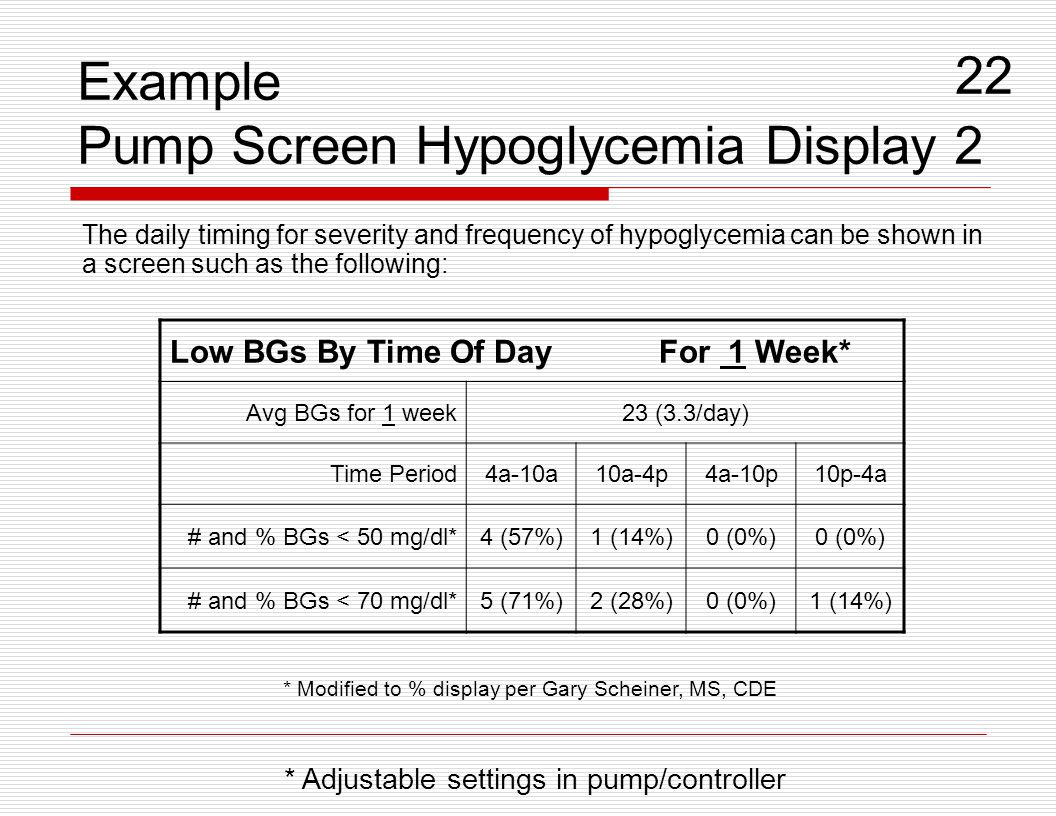 Example Pump Screen Hypoglycemia Display 2