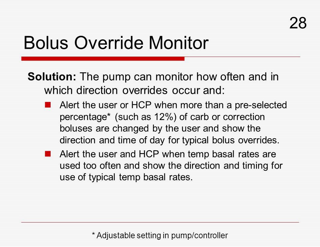 Bolus Override Monitor