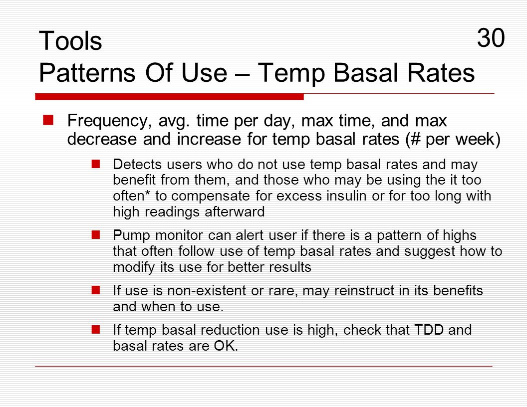 Tools Patterns Of Use – Temp Basal Rates
