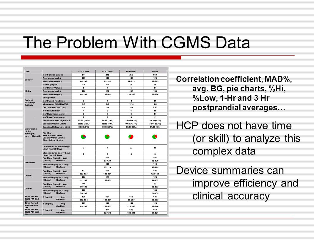 The Problem With CGMS Data