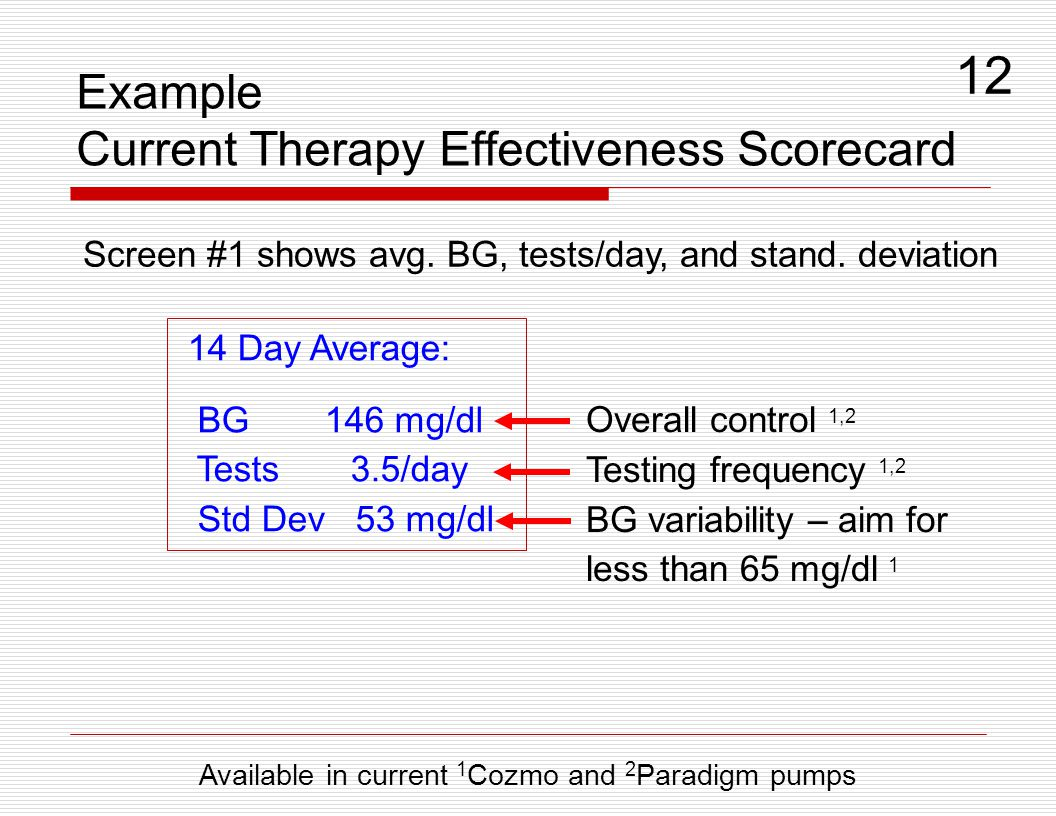 Example Current Therapy Effectiveness Scorecard