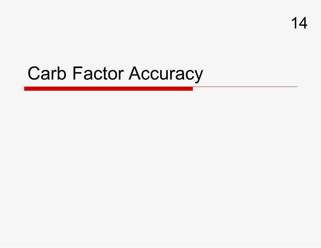 14 Carb Factor Accuracy