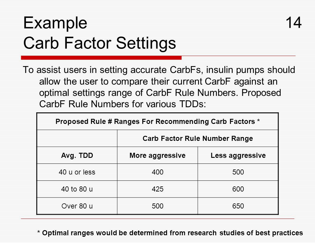 Example Carb Factor Settings