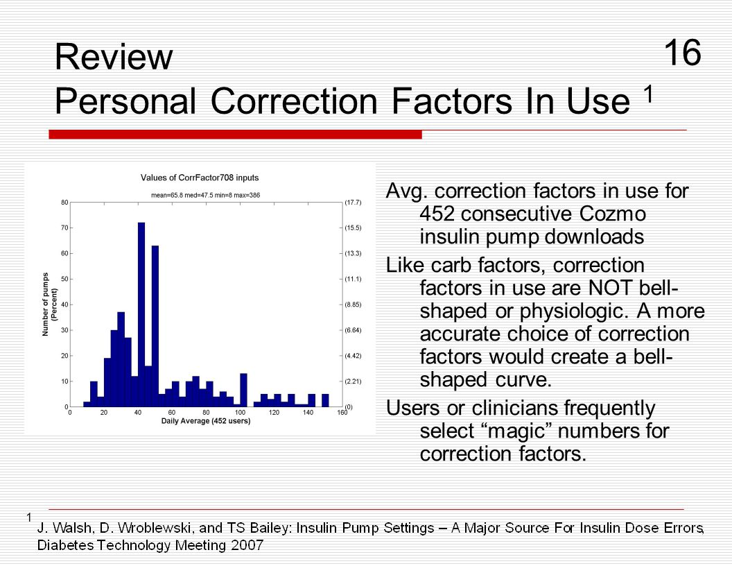 Review Personal Correction Factors In Use 1