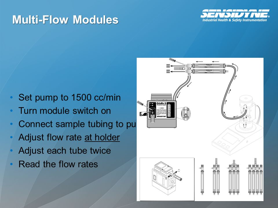 Multi-Flow Modules Set pump to 1500 cc/min Turn module switch on