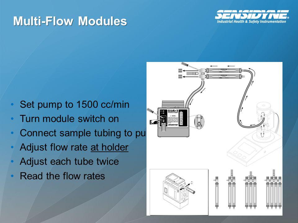 Multi-Flow Modules Set pump to 1500 cc/min Turn module switch on
