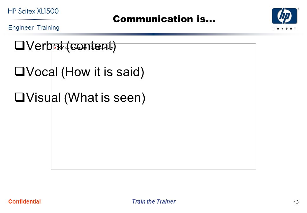 Verbal (content) Vocal (How it is said) Visual (What is seen)