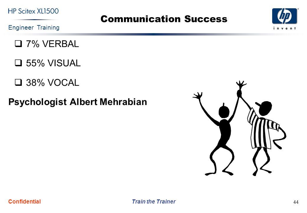 Communication Success