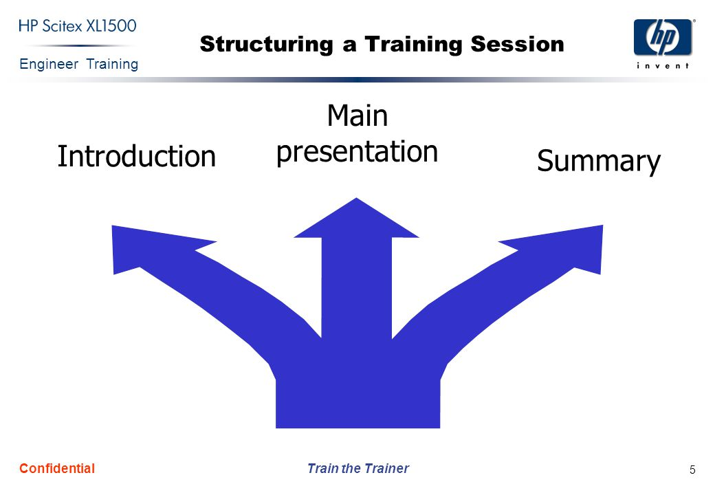 Structuring a Training Session