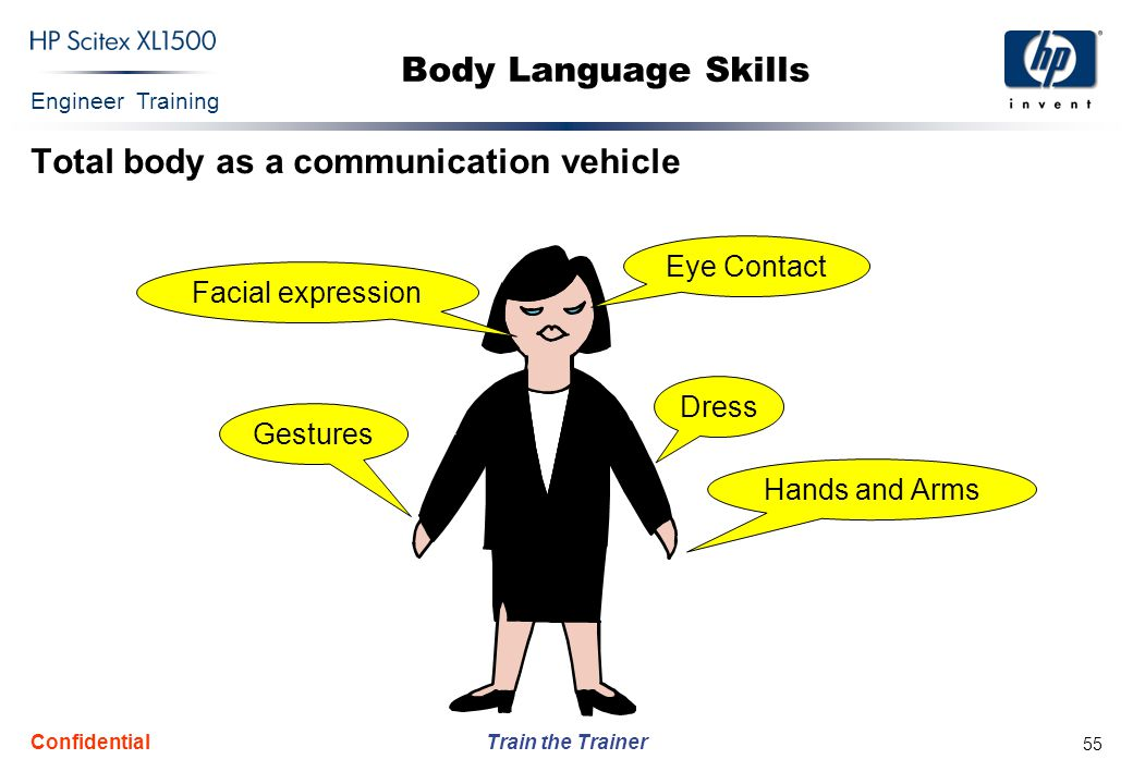Total body as a communication vehicle