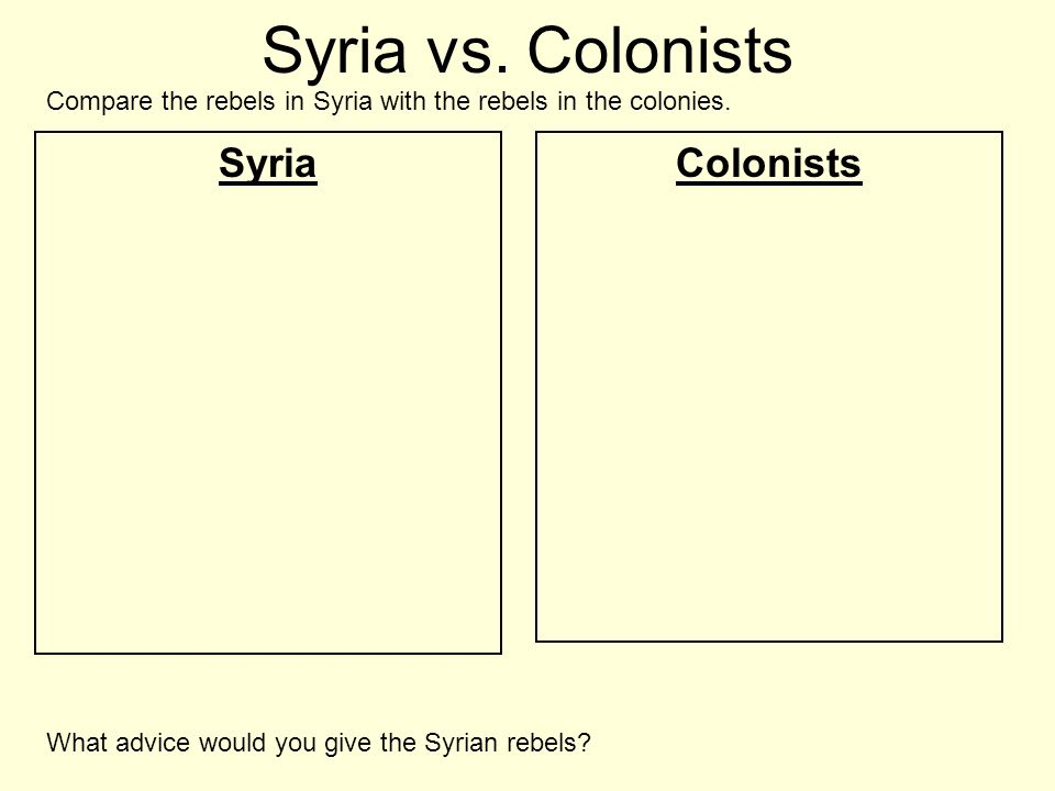 Syria vs. Colonists Syria Colonists