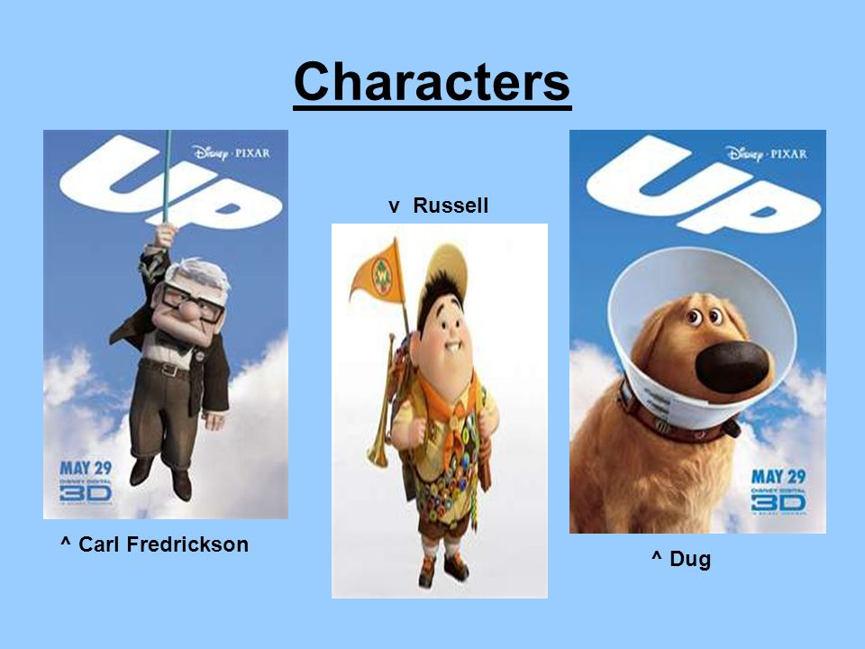 Characters v Russell ^ Carl Fredrickson ^ Dug
