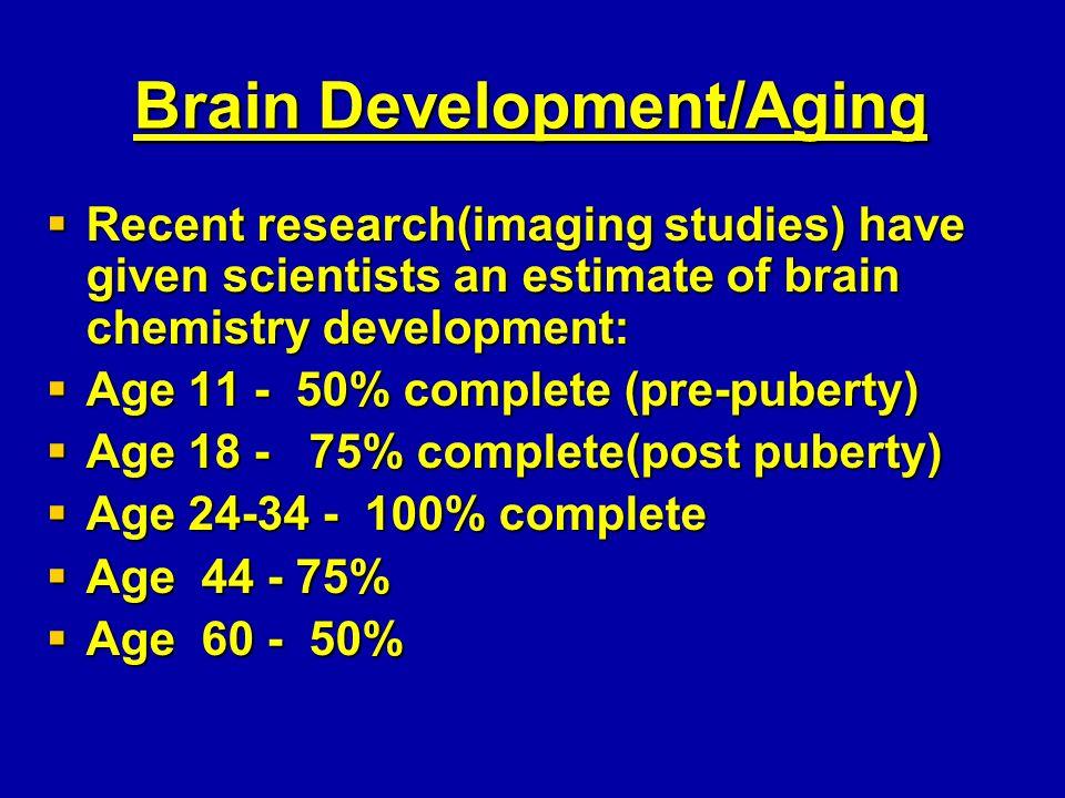 Brain Development/Aging
