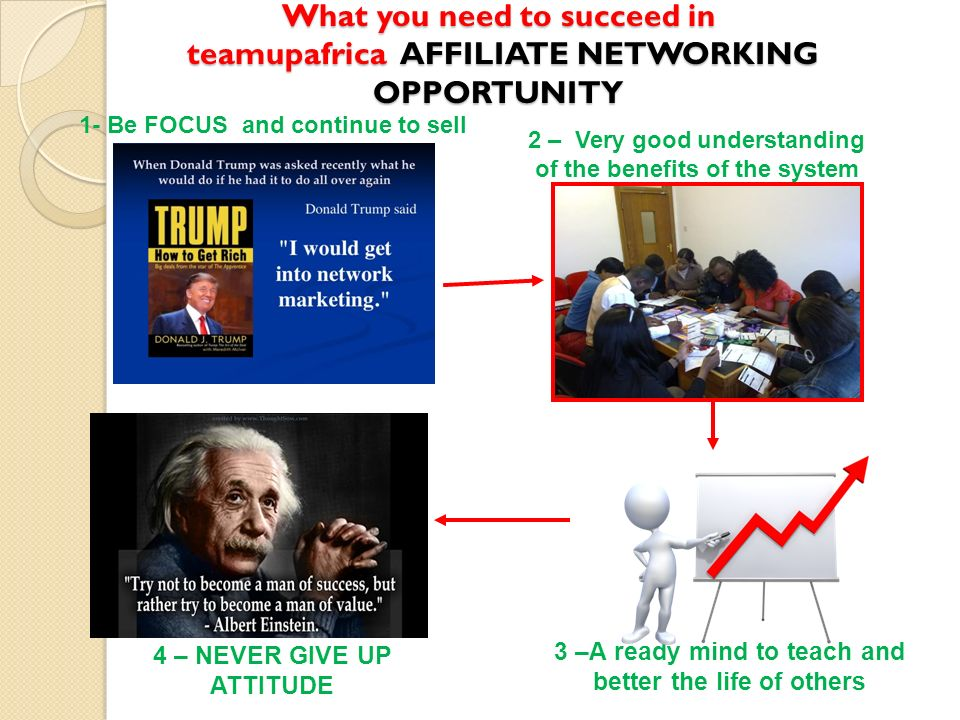 What you need to succeed in teamupafrica AFFILIATE NETWORKING OPPORTUNITY