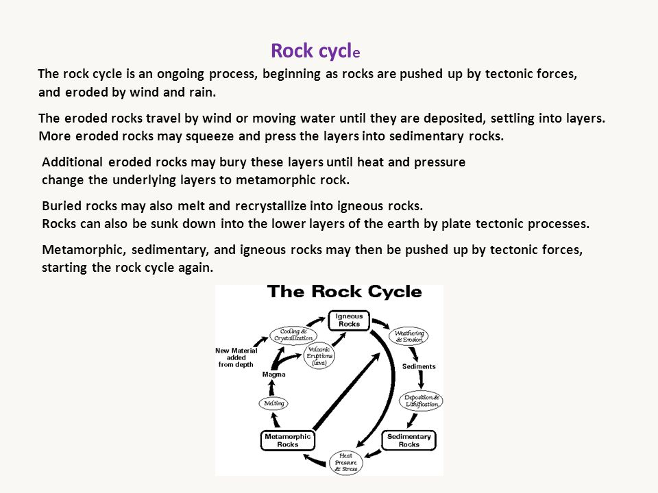 Rock cycle The rock cycle is an ongoing process, beginning as rocks are pushed up by tectonic forces,